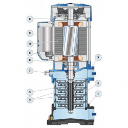 Pompe a eau Pedrollo MK multicellulaire de 2 à 8 m3/h monophasé 220V