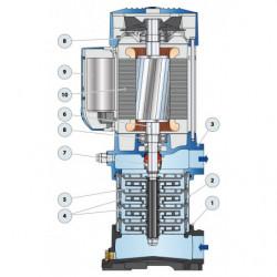 Pompe a eau Pedrollo MK multicellulaire de 2 à 8 m3/h triphasé 380V