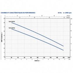 Pompe de relevage Pedrollo Top Vortex jusqu'à 10,8 m3/h monophasé 220V