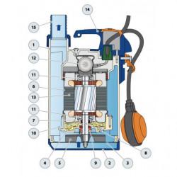 Pompe de relevage Pedrollo Top GM jusqu'à 21,6 m3/h monophasé 220V