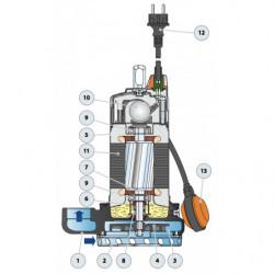 Pompe de relevage Pedrollo D jusqu'à 18 m3/h triphasé 380V