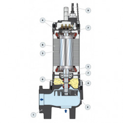 Pompe de relevage Pedrollo VX 65 jusqu'à 90 m3/h triphasé 380V