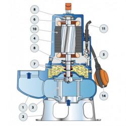 Pompe de relevage Pedrollo MC 50-70 jusqu'à 96 m3/h triphasé 380V