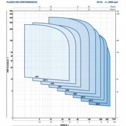 """Pompe immergée 4"""" Pedrollo 4SR2 de 1,5 à 2,5 m3/h - Moteur bain d'huile 4PD monophasé 220V"""
