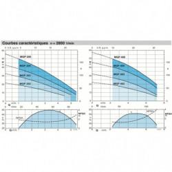 Pompe a eau Calpeda MGP multicellulaire jusqu'à 7,2 m3/h triphasé 380V