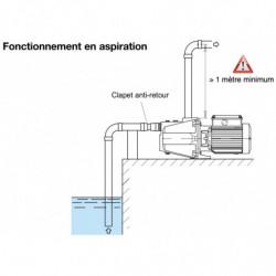 Pompe a eau Calpeda NG autoamorçante fonte triphasé 380V