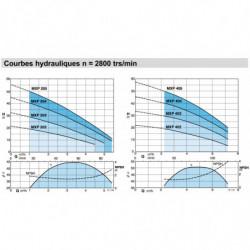 Pompe a eau Calpeda MXP multicellulaire jusqu'à 7,2 m3/h monophasé 220V