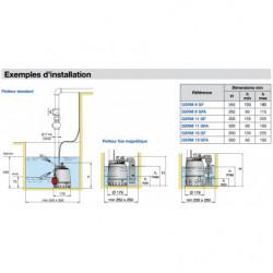 Pompe de relevage Calpeda GXR 10 tout inox jusqu'à 13,2 m3/h monophasé 220V