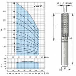 """Pompe immergée 4"""" Calpeda 4SDX-25 de 1,8 à 6 m3/h - Moteur bain d'huile 4CS monophasé 220V"""