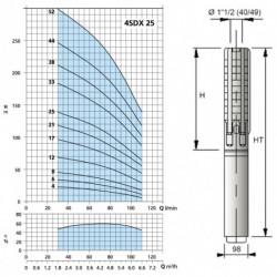 """Pompe immergée 4"""" Calpeda 4SDX-25 de 1,8 à 6 m3/h - Moteur bain d'huile 4CS triphasé 380V"""