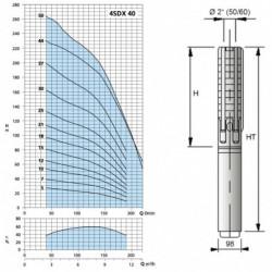 """Pompe immergée 4"""" Calpeda 4SDX-40 de 2,4 à 13,8 m3/h - Moteur bain d'huile 4CS triphasé 380V"""