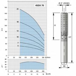 """Pompe immergée 4"""" Calpeda 4SDX-70 de 6 à 18 m3/h - Moteur bain d'huile 4CS triphasé 380V"""