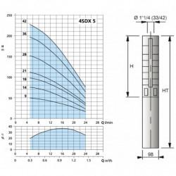"""Pompe immergée 4"""" Calpeda 4SDX-5 de 0,3 à 1,5 m3/h - Moteur bain d'eau Franklin 4FK monophasé 220V"""