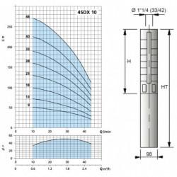 """Pompe immergée 4"""" Calpeda 4SDX-10 de 0,9 à 2,4 m3/h - Moteur bain d'eau Franklin 4FK triphasé 380V"""
