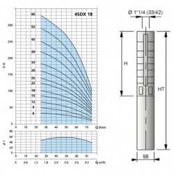 """Pompe immergée 4"""" Calpeda 4SDX-18 de 1,5 à 4,2 m3/h - Moteur bain d'eau Franklin 4FK triphasé 380V"""