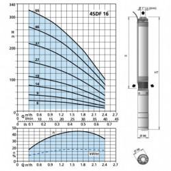 """Pompe immergée 4"""" Calpeda 4SDF-16 de 0,3 à 2,4 m3/h - Moteur bain d'huile 4CS monophasé 220V"""