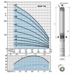 """Pompe immergée 4"""" Calpeda 4SDF-54 de 1,2 à 8,1 m3/h - Moteur bain d'huile 4CS monophasé 220V"""