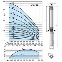 """Pompe immergée 4"""" Calpeda 4SDF-22 de 0,3 à 3,3 m3/h - Moteur bain d'eau Franklin 4FK triphasé 380V"""