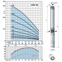 """Pompe immergée 4"""" Calpeda 4SDF-46 de 0,9 à 6 m3/h - Moteur bain d'eau Franklin 4FK monophasé 220V"""