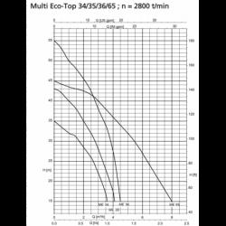 Surpresseur 20L KSB Multi Eco-Top monophasé 220V