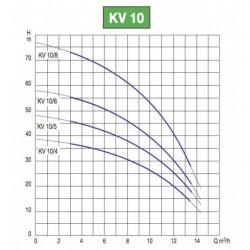 Pompe a eau DAB KV 10 centrifuge verticale jusqu'à 13,8 m3/h monophasé 220V