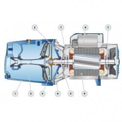 Pompe a eau Pedrollo JSW 3 auto-amorçante de 2,4 à 4,8 m3/h monophasé 220V