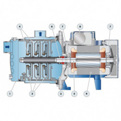 Pompe a eau Pedrollo Plurijet multicellulaire de 3 à 6 m3/h monophasé 220V