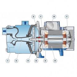 Pompe a eau Pedrollo JCR 1 auto-amorçante inox monophasé 220V