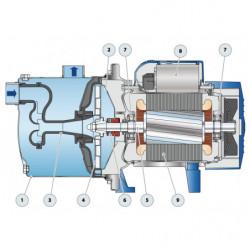 Pompe a eau Pedrollo JCR 2 auto-amorçante inox triphasé 380V