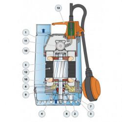 Pompe de relevage Pedrollo RX GM jusqu'à 13,2 m3/h monophasé 220V