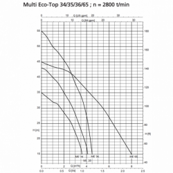 Surpresseur 50L KSB Multi Eco-Top monophasé 220V